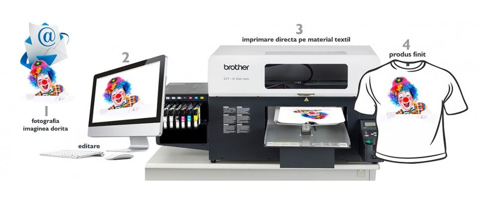 Imprimare textile